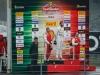 180306_ccl_finali-mondiali-monza-day-2